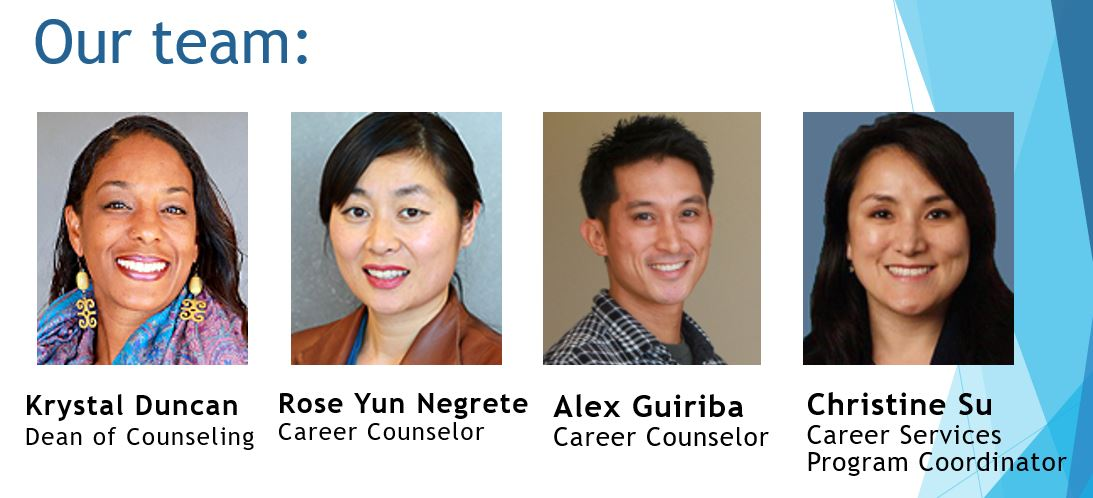 Career Counseling Team